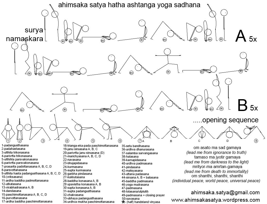 Ashtanga Primary Series Vinyasa Flow Chart Ahimsaka Satya Yoga