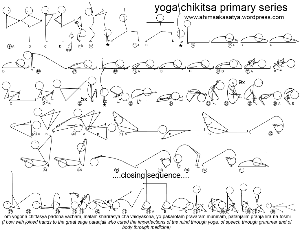 Chikitsa Yoga Related Keywords & Suggestions - Chikitsa Yoga Long ...