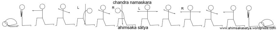 ahimsaka satya chandra namaskara
